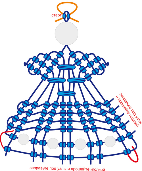макраме схема изделия ангелок