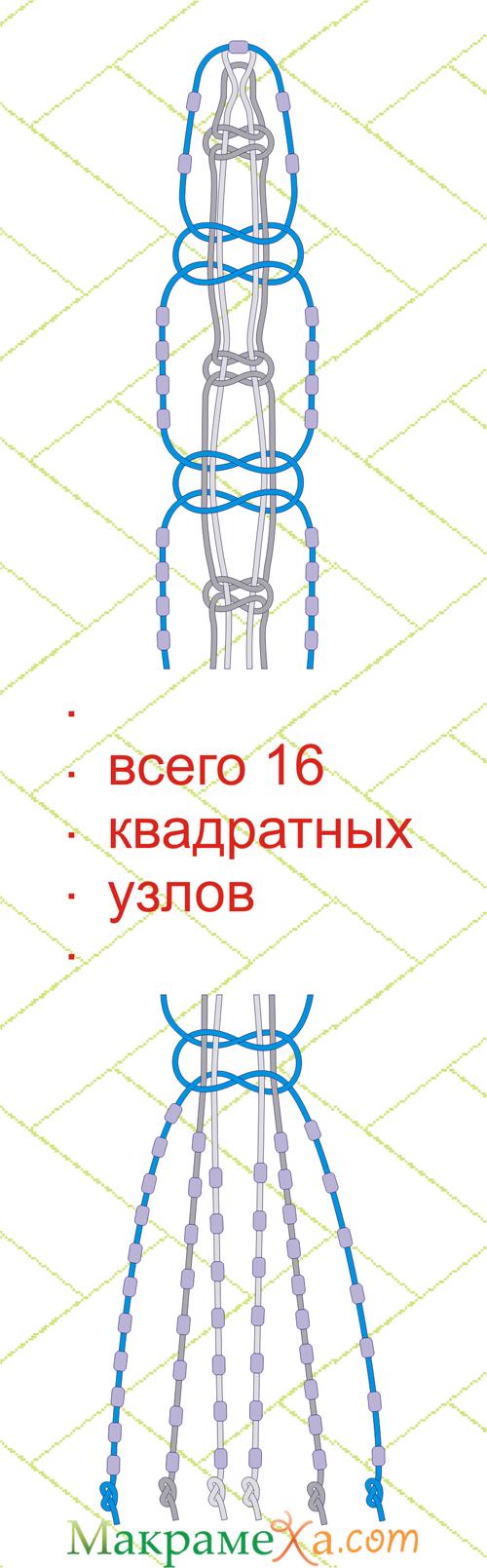 схема тесьмы